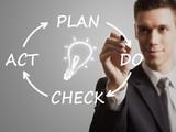 Prozessmodellierung für ERP